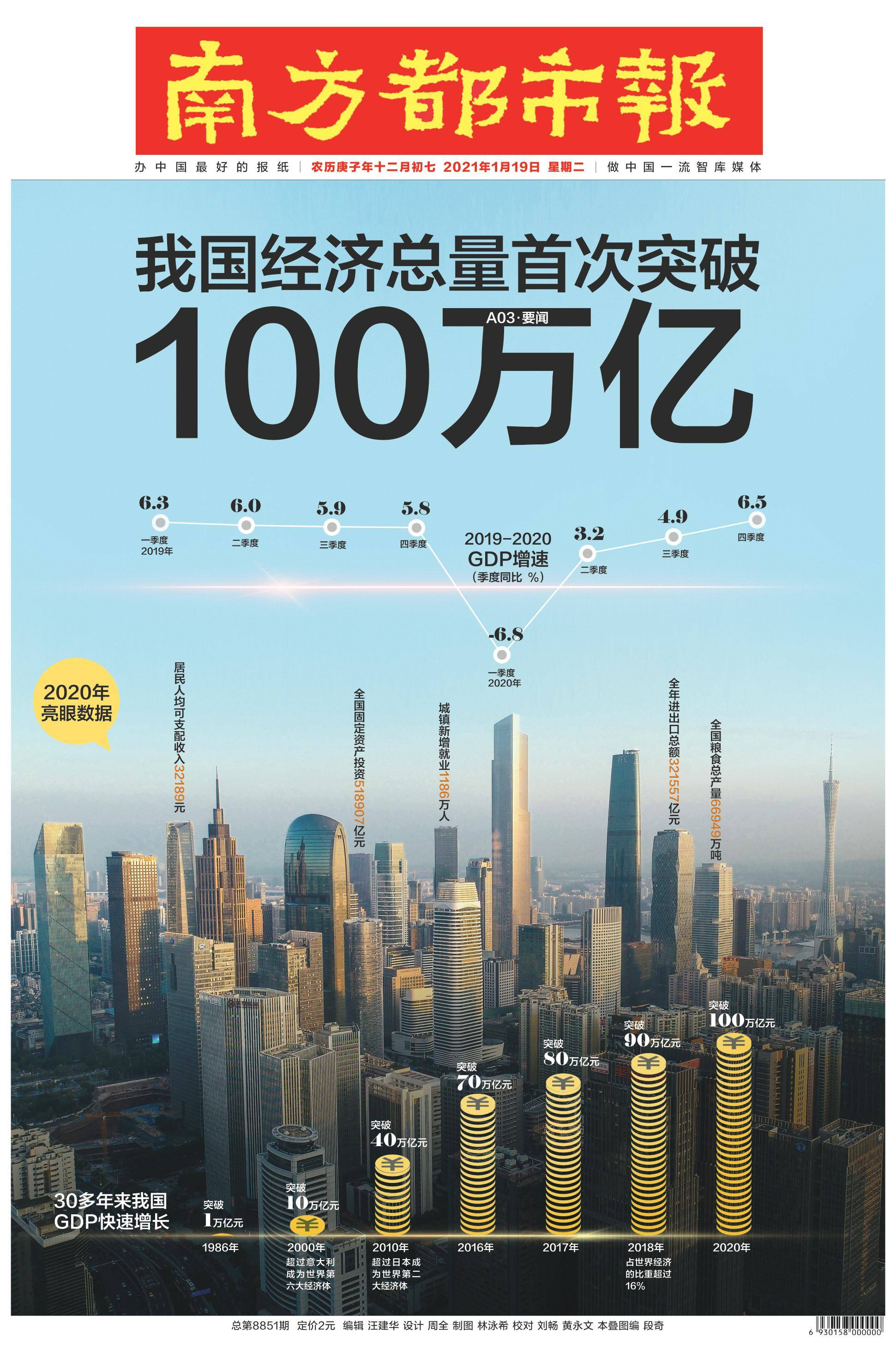 徐闻2020年经济总量目标_徐闻通缉犯名单2020年