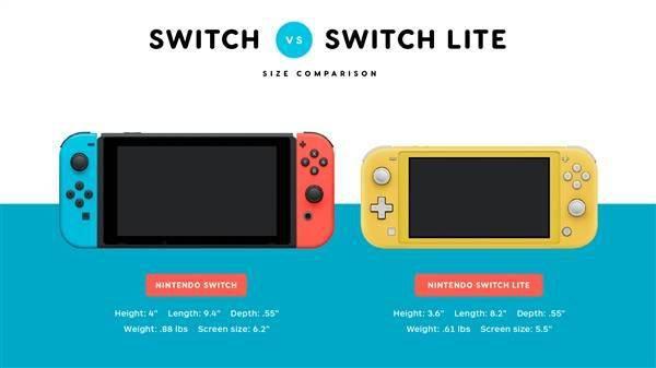 任天堂Switch 2被曝搭载720P OLED屏 玩家担心显示效果更辣眼睛