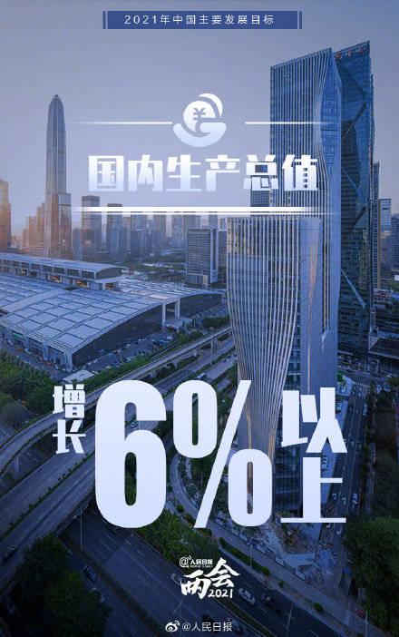 2021年的中国的gdp_中国2020年gdp