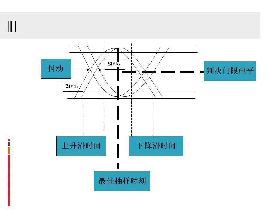 IRMA的基本原理_马克思基本原理框架图