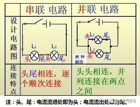 经历之谈:看懂电气电路图,你需要知道的5点电