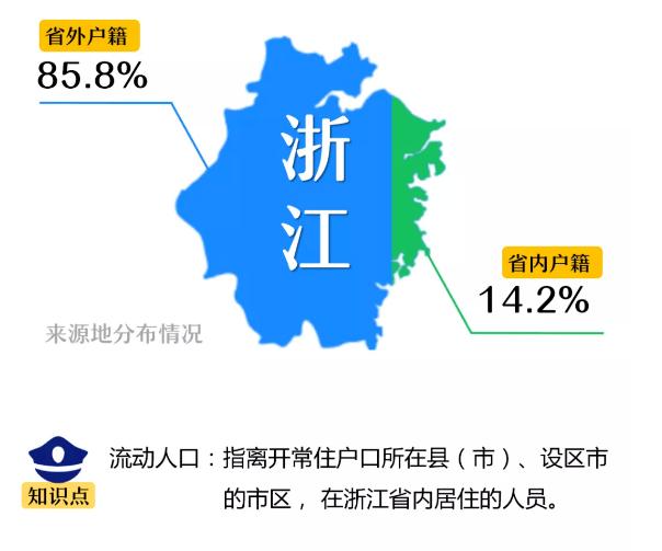 9UU官方人口_人口普查