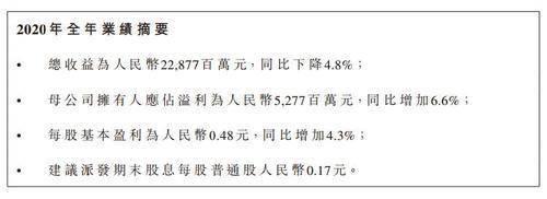 农夫山泉去年净利55.77亿,创始人钟睒睒稳居中国首富