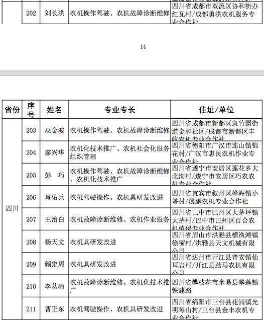 """快来点赞!四川10人获评全国首批农机""""土专家"""""""