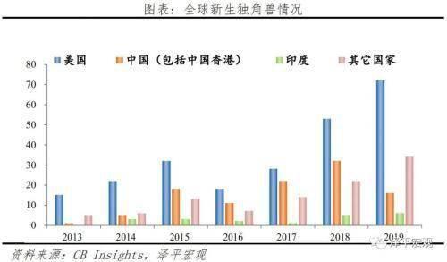 杭州市2018年经济总量值_1958年杭州市行政图