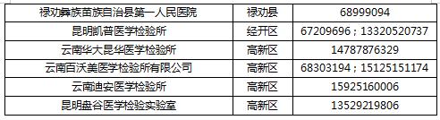 """云南新增""""4+4"""",预计于4月6日前,瑞丽全市适宜人群全部完成疫苗接种"""