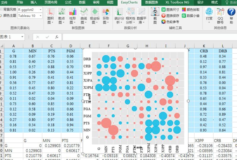 免费资源丨如何利用Excel插件制作数据可视化图表  第8张