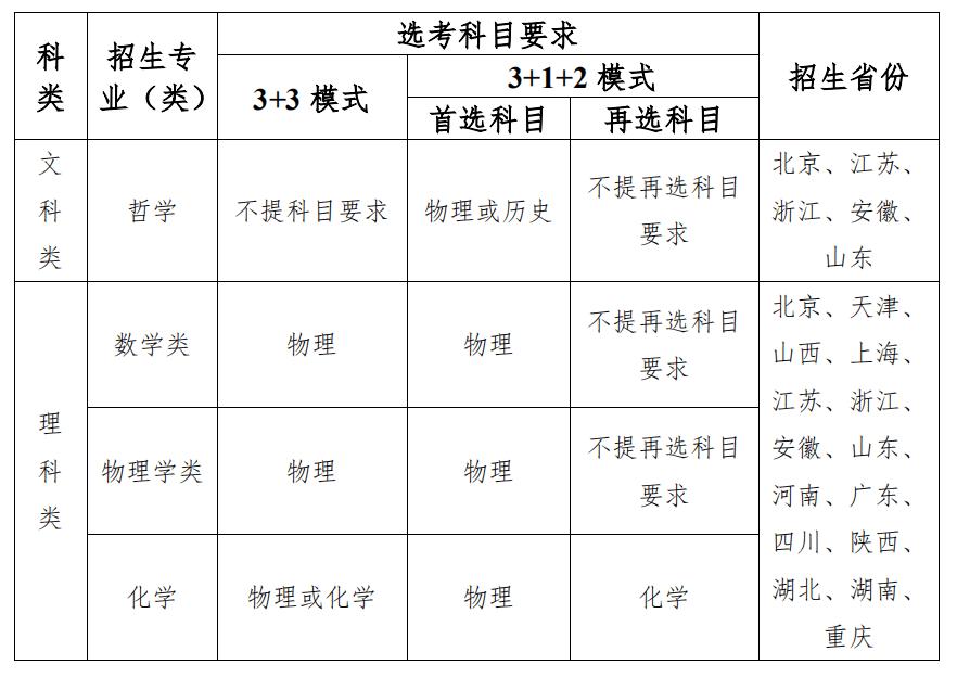 东南大学2021年强基计划招生简章