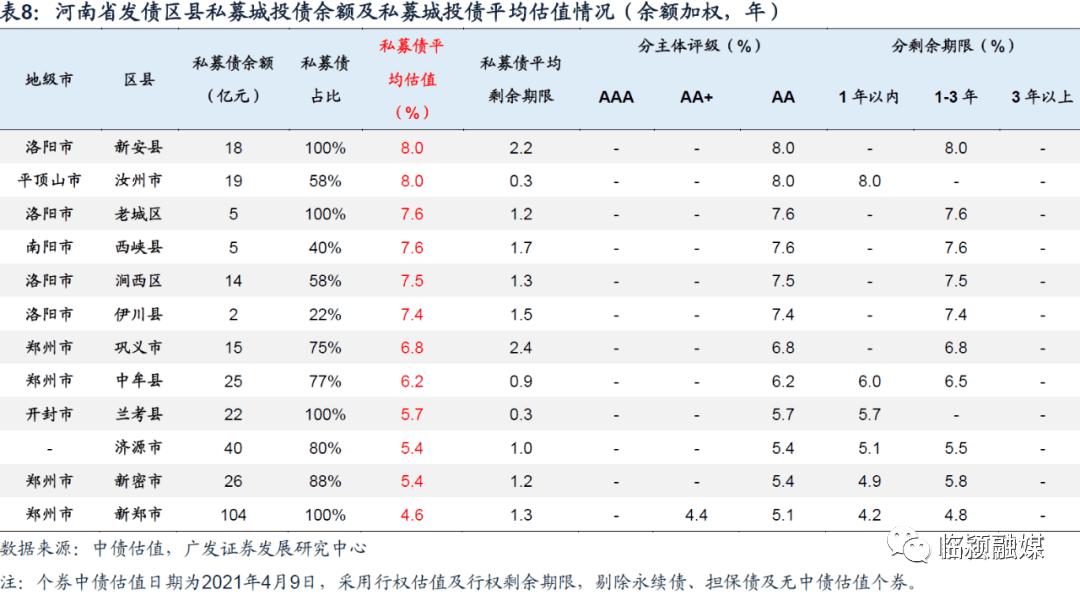 河南省区县2020gdp_2020年陕西省各城市分县区GDP指标完成情况整理分析
