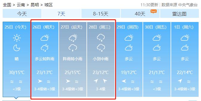 热不得啦!明天起,昆明终于降温了!