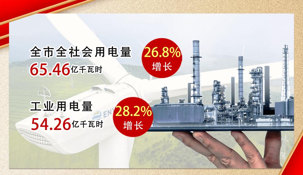 江阴gdp_江阴一季度GDP增长19.7%