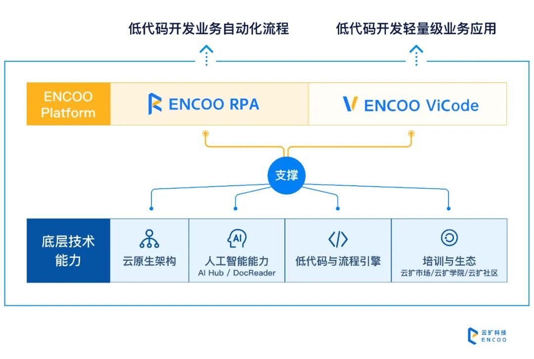 天顺娱乐招商-首页【1.1.9】  第3张