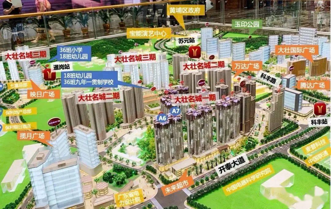头秃!预算600万,广州这些网红盘,该买哪个?