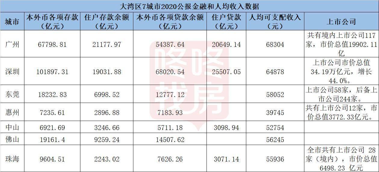 东莞gdp_东莞企石:一季度GDP同比增长24.4%