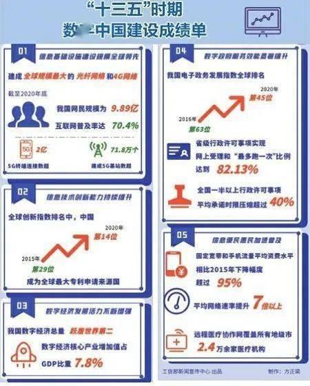 经济总量跃升世界第二位_经济总量世界第二