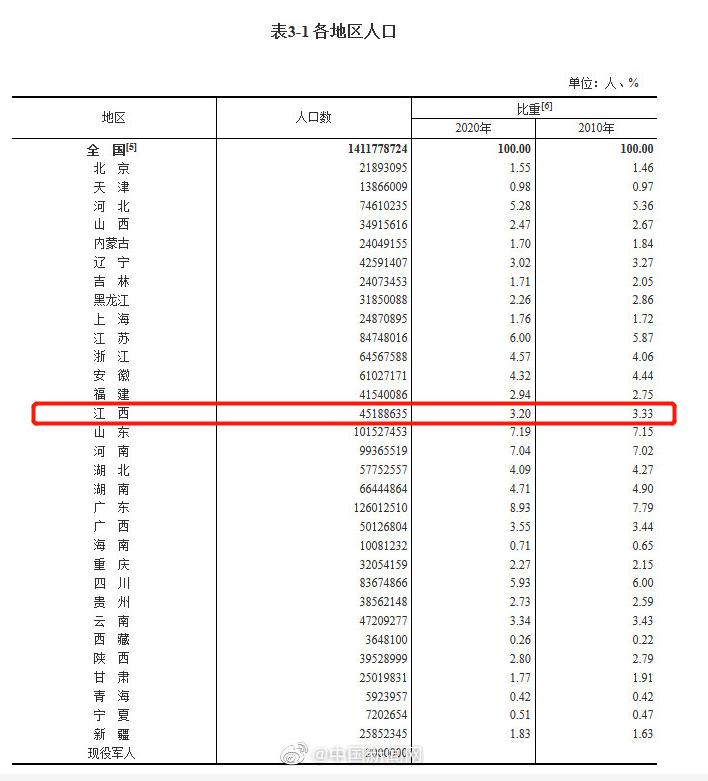 危姓人口数量_168 危姓古今群英赞