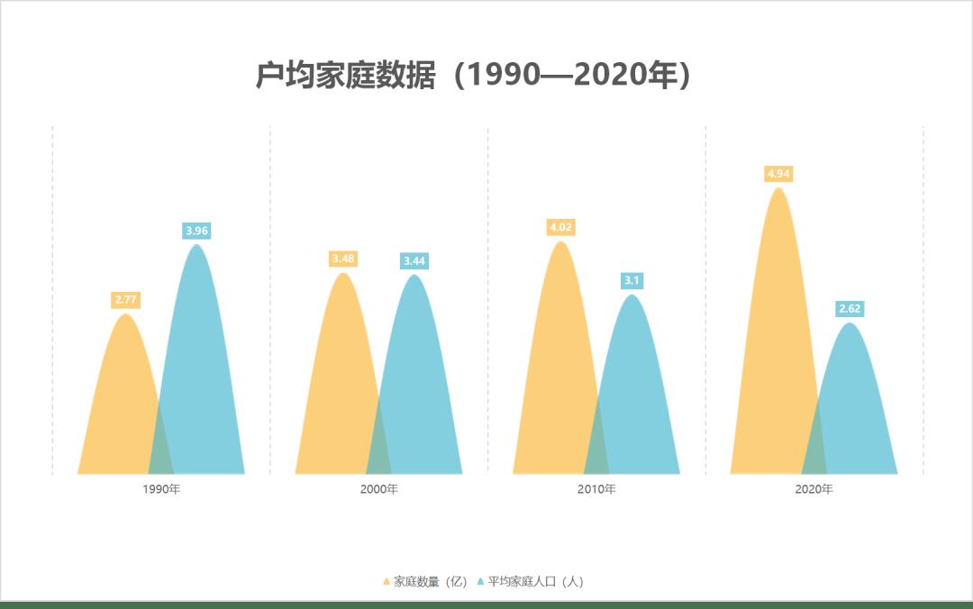 人口普查的可持续影响_人口普查