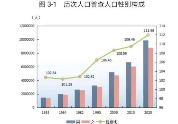 2021莱州市人口_湖北省一县级市,人口超90万,名字源自安徽省一个县