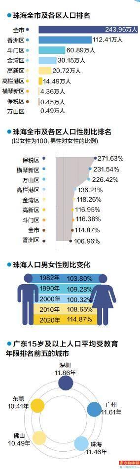 人口目标_2035年杭州常住人口目标1500万!杭州未来这样发展!