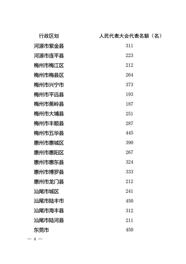 大埔各姓氏人口排名_梅州蕉岭县各镇人口一览:最高的镇差不多十万人,最低仅
