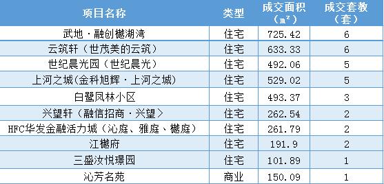 越城区2021年gdp_江浙沪地区2021年首季度GDP出炉,江苏比浙江多出近万亿
