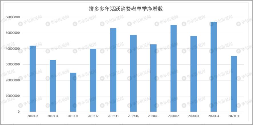 2021年韩国娱乐业占gdp_美国2018年GDP为20.5万亿美元,这个能占世界GDP多大比重