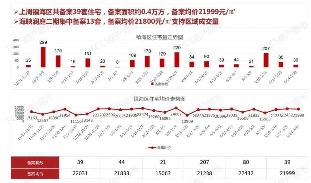 越南2021年5月gdp_今年前5个月越南宏观经济报告