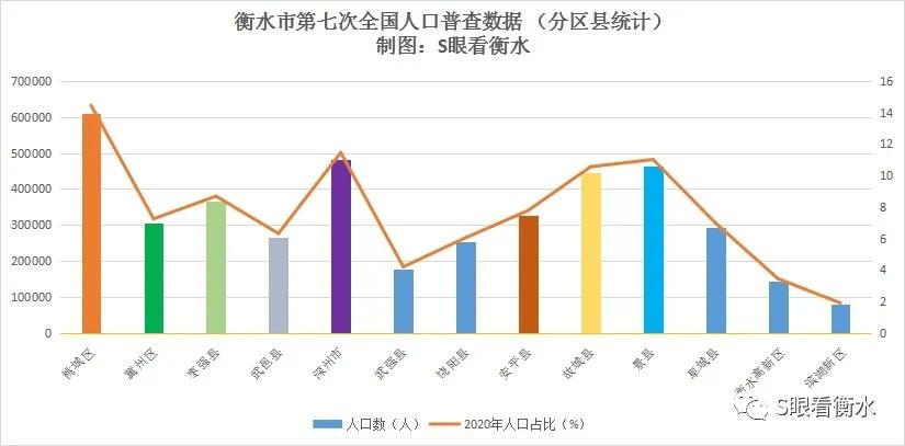 人口年均增长率_深圳常住人口总量达1756万人,成广东最具吸引力城市