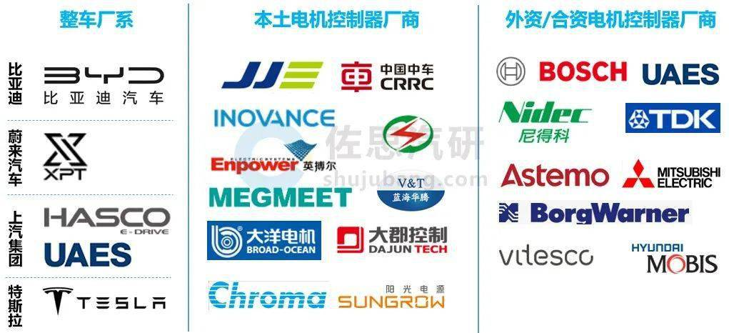 电动汽车市场快速发展,新能源汽车功率电子迎来发展良机