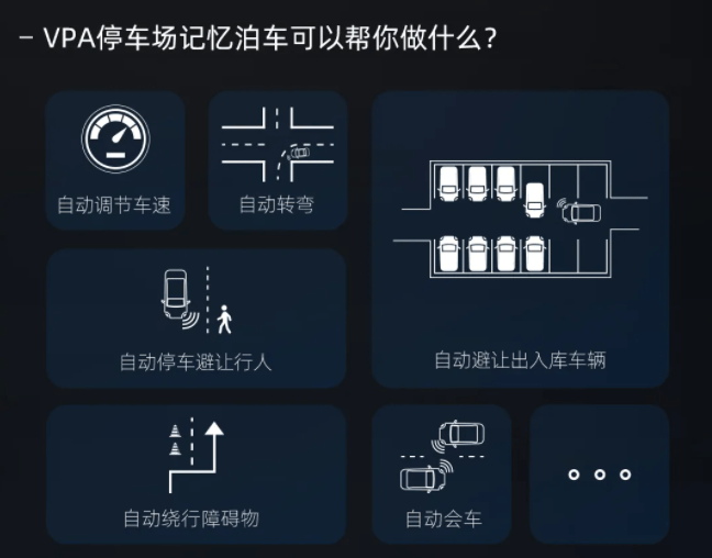 小鹏 P7 OTA 2.6.0 正式推送: