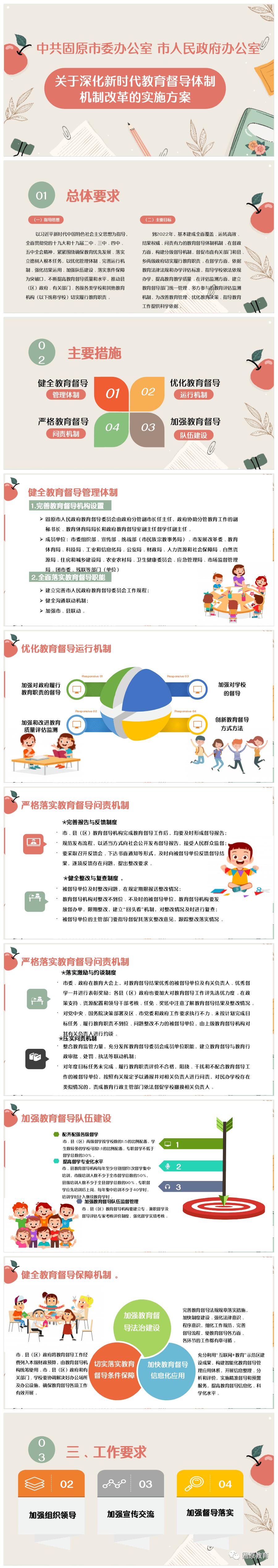 近日中共固原市委办公室 市人民政府办公室 印发了《关于深化新时代教育督导体制机制 改革的实施方案》的通知(附政策解读)