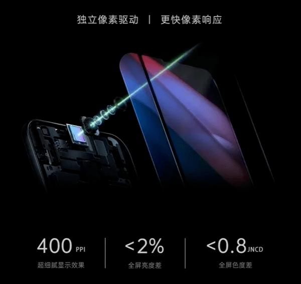 资讯丨京东方联手OPPO发布下一代屏下摄像头技术,线PPI