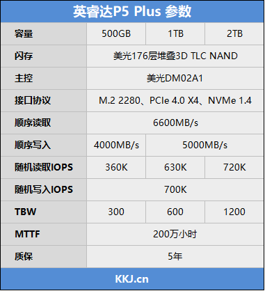 英睿達P5 Plus 1TB SSD評測:支持PCIe 4.0 x4通道,讀取速度可達6.7GB/s