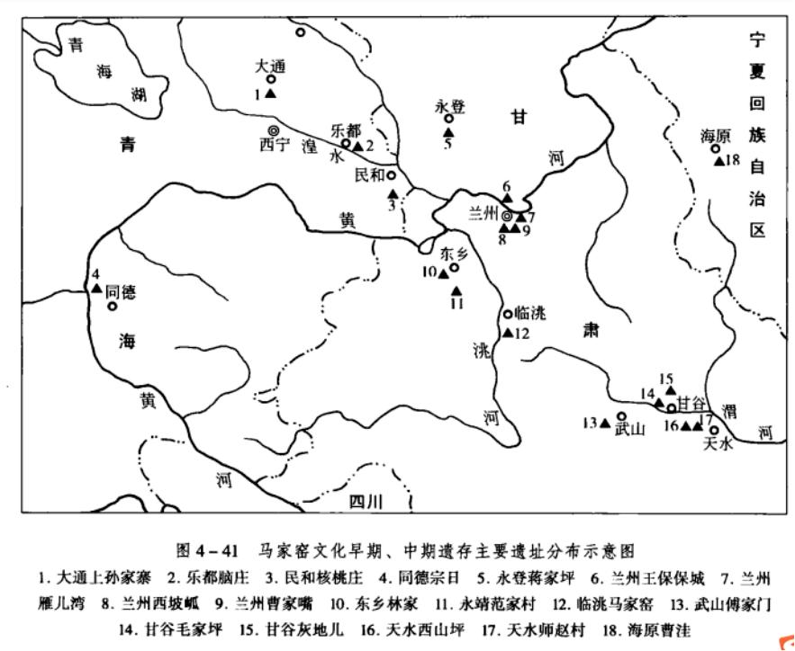 马家窑文化对中国古代文明的贡献