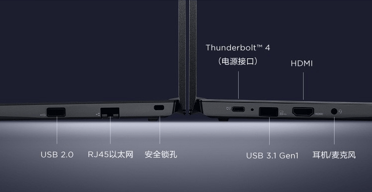 轻薄本怎么选?OLED 屏、雷电 4、多设备协同总有一款合适你