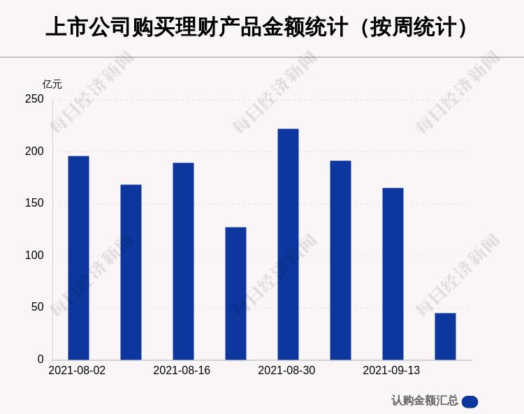 国家卫健委:昨日新增本土病例13例 涉哈尔滨厦门