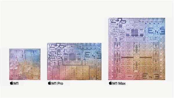 苹果M1 Max芯片GPU性能分析:堪比(10.28TF)PS5主机且续航惊人